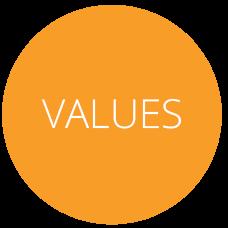 values-circle